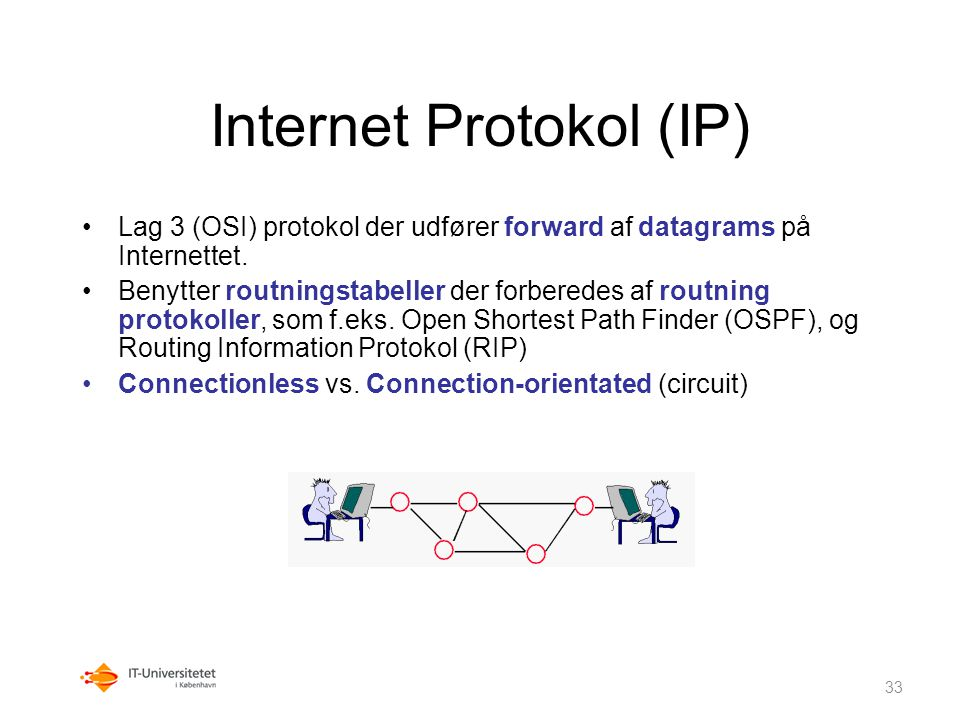 Internet Protokol (IP)