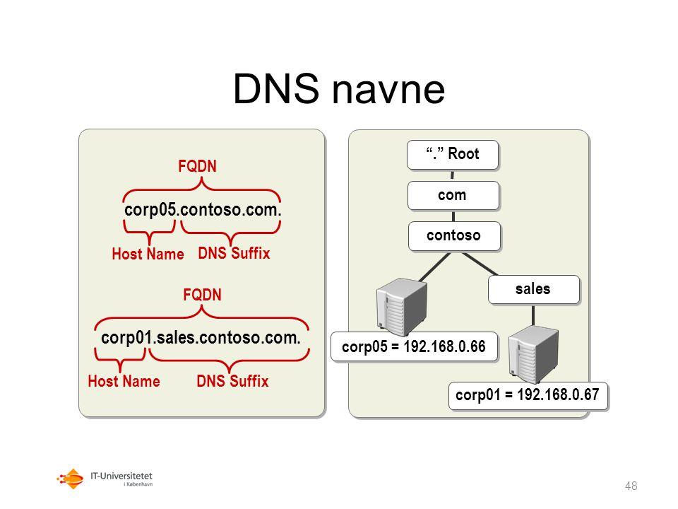 DNS navne corp05.contoso.com. corp01.sales.contoso.com. . Root FQDN