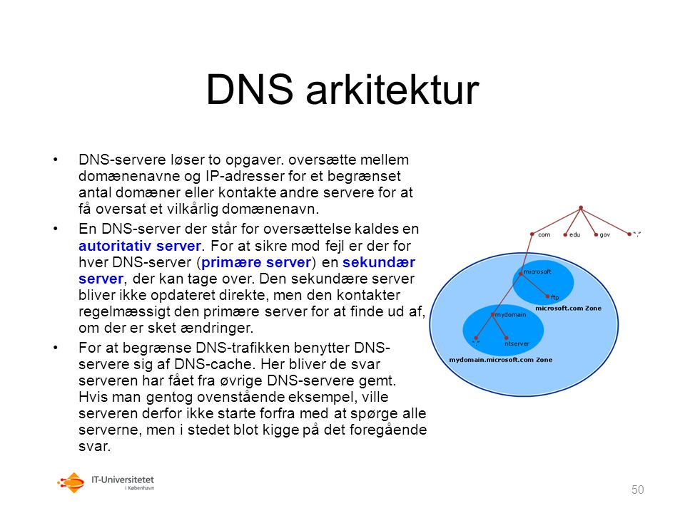 DNS arkitektur