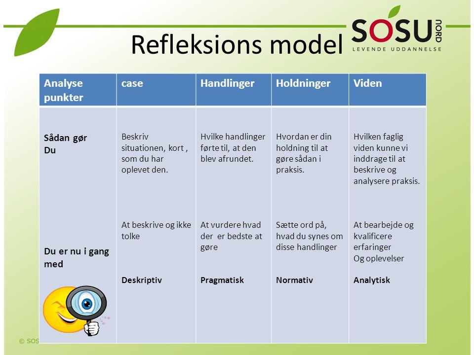 Refleksions model Analyse punkter case Handlinger Holdninger Viden
