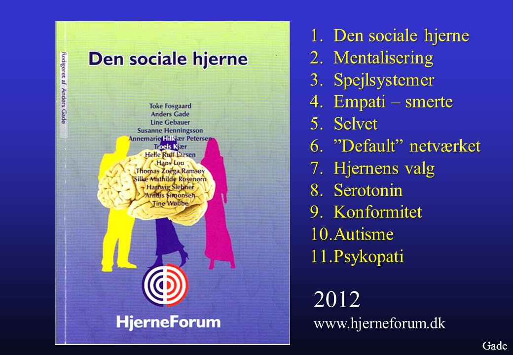 2012 Den sociale hjerne Mentalisering Spejlsystemer Empati – smerte