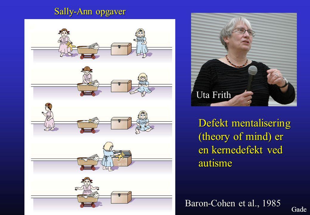 Defekt mentalisering (theory of mind) er en kernedefekt ved autisme