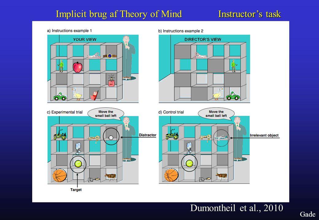 Implicit brug af Theory of Mind Instructor's task