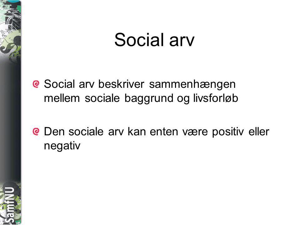 Social arv Social arv beskriver sammenhængen mellem sociale baggrund og livsforløb.