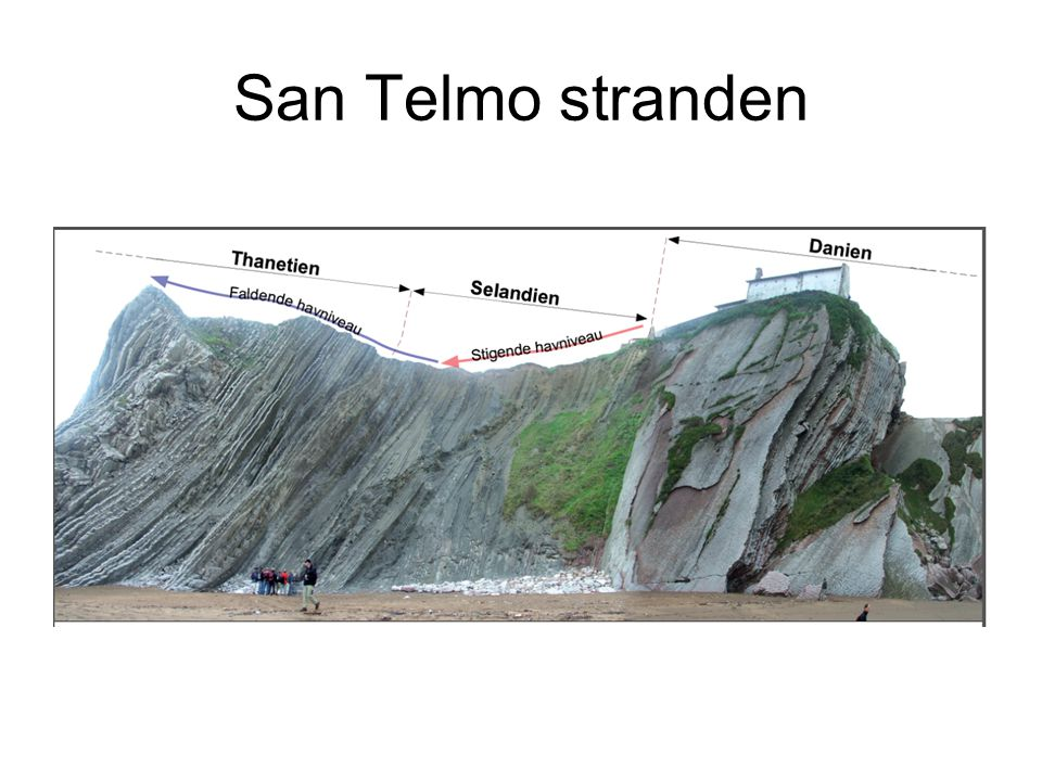 San Telmo stranden