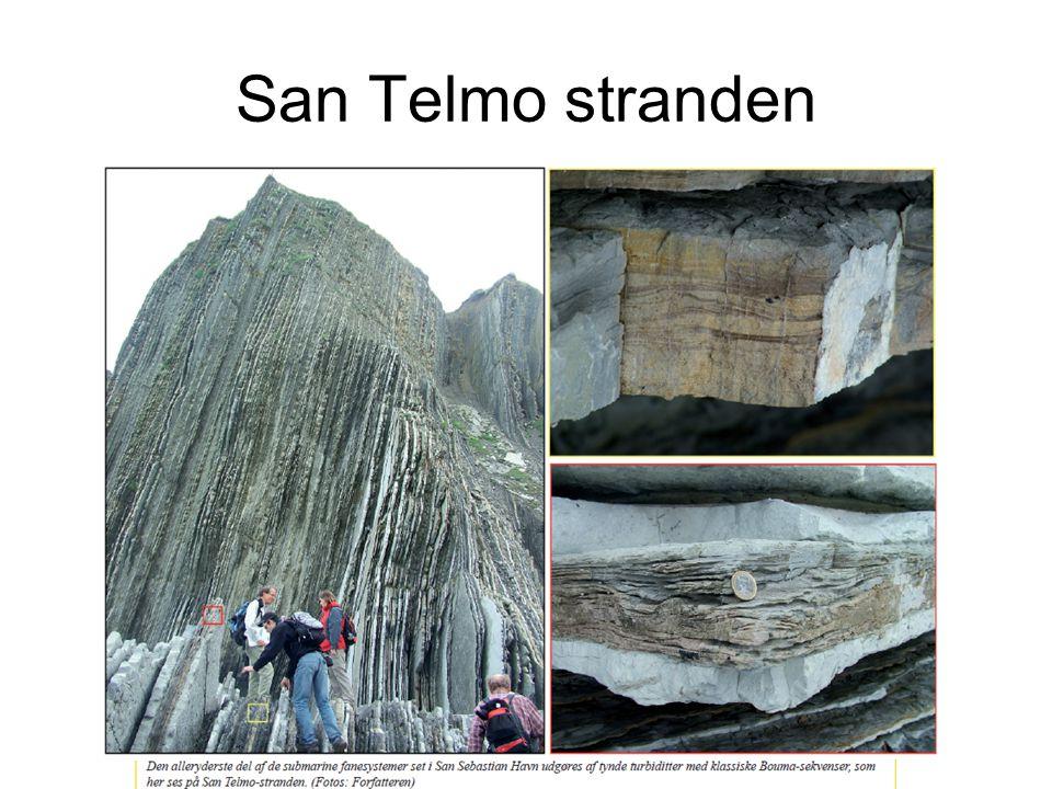 San Telmo stranden San Telmo Stranden i Ypressien – 7 på slide 8, fra den ydre fane