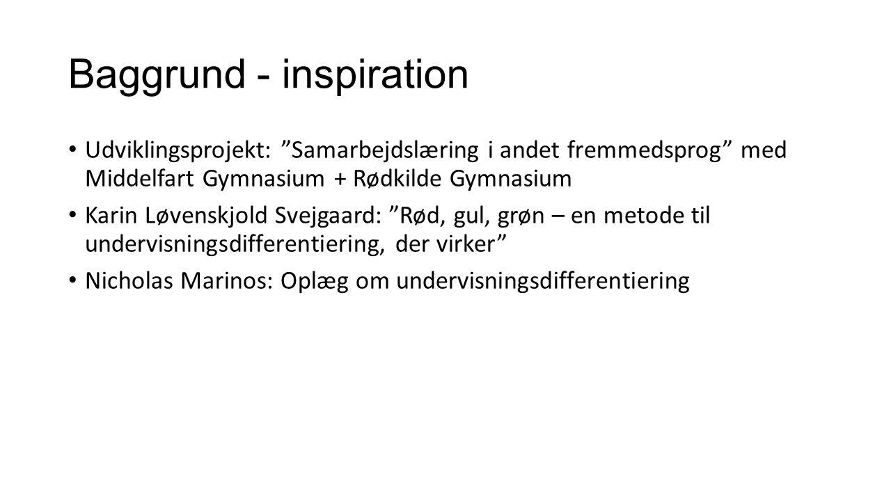 Baggrund - inspiration