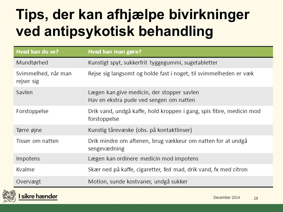 Tips, der kan afhjælpe bivirkninger ved antipsykotisk behandling