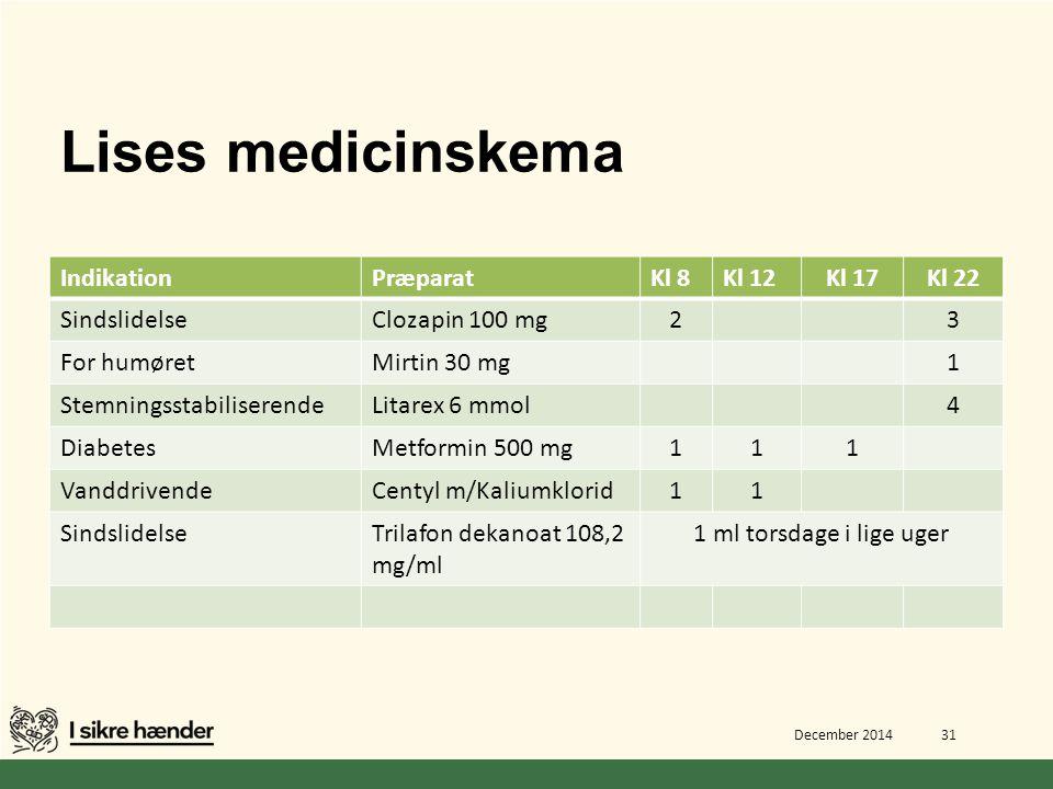 Lises medicinskema Indikation Præparat Kl 8 Kl 12 Kl 17 Kl 22