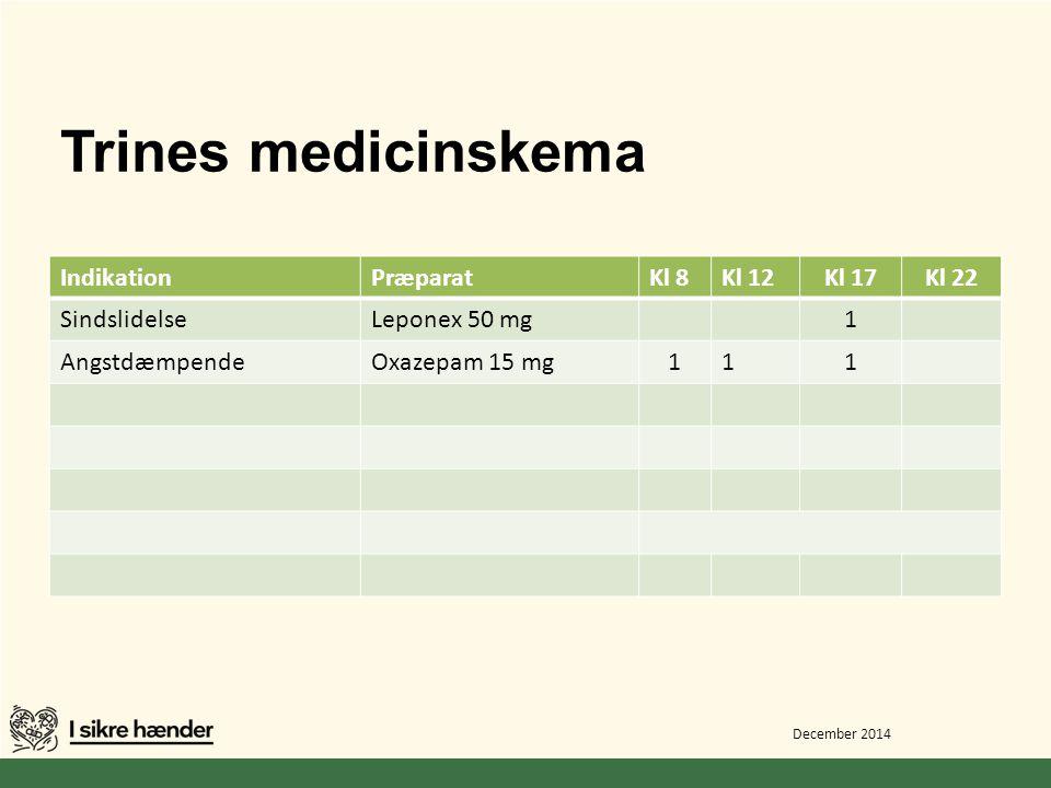 Trines medicinskema Indikation Præparat Kl 8 Kl 12 Kl 17 Kl 22