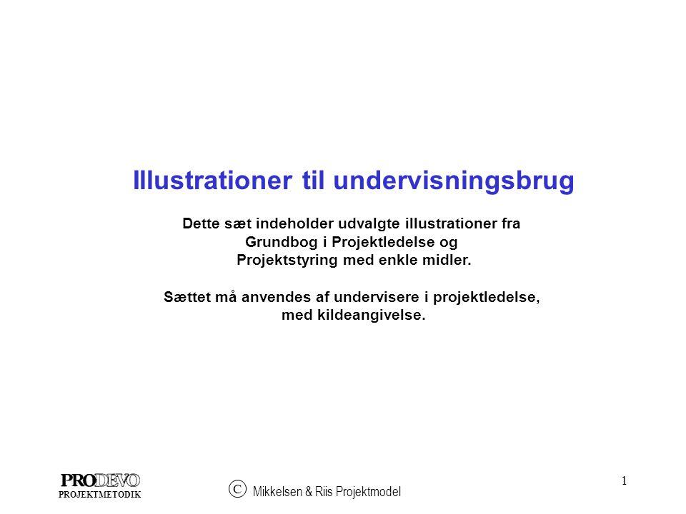Illustrationer til undervisningsbrug