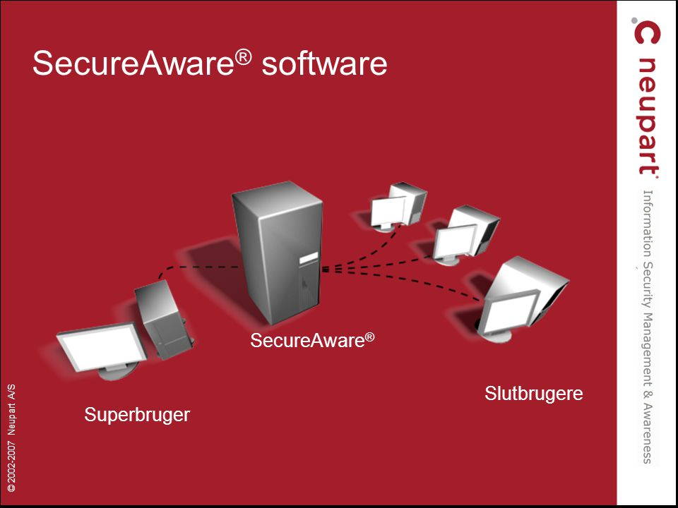 SecureAware® software