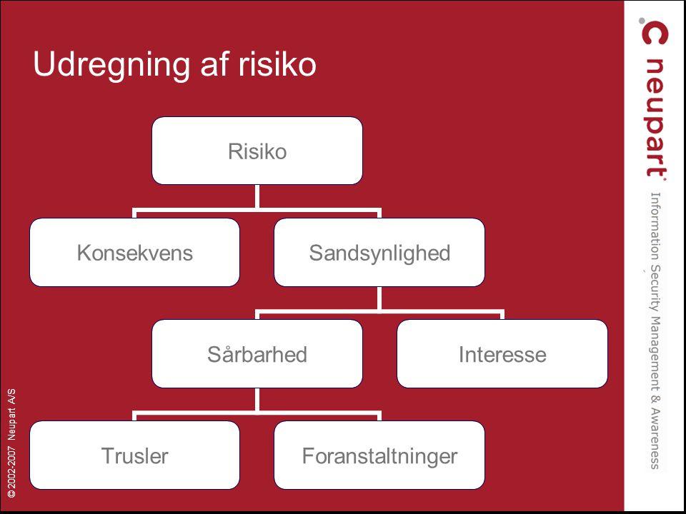 Udregning af risiko (c) 2003, 2004, 2005 Neupart A/S