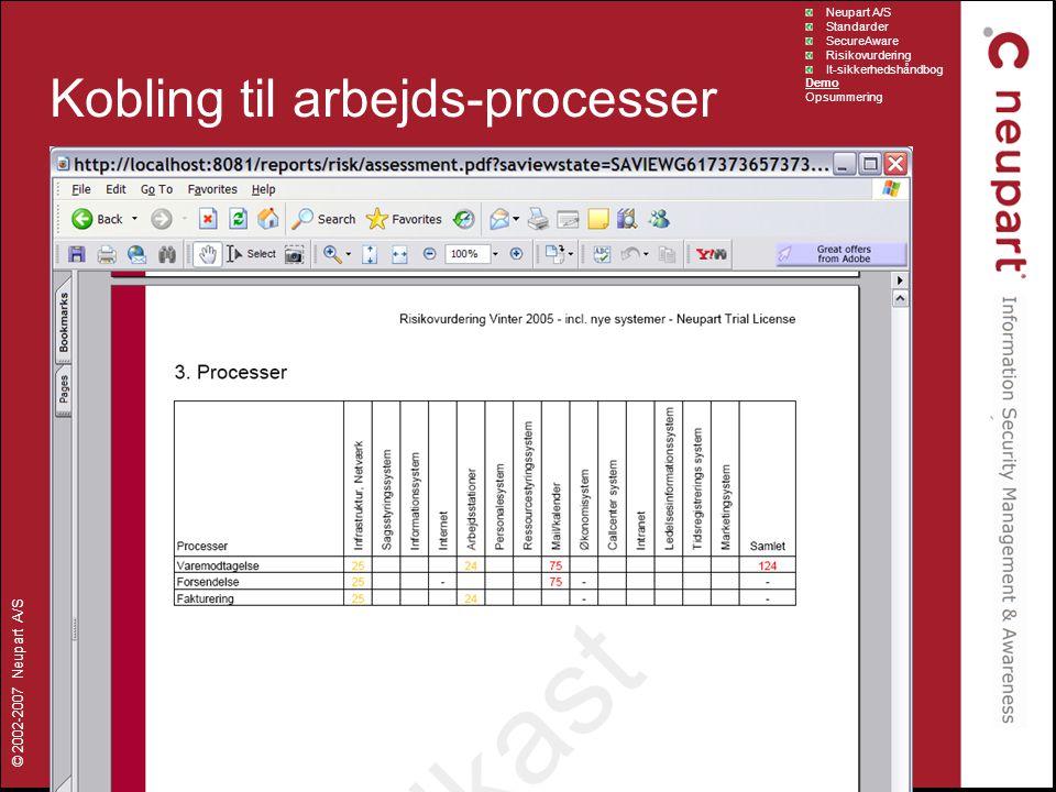 Kobling til arbejds-processer