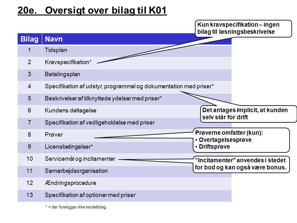 20e. Oversigt over bilag til K01