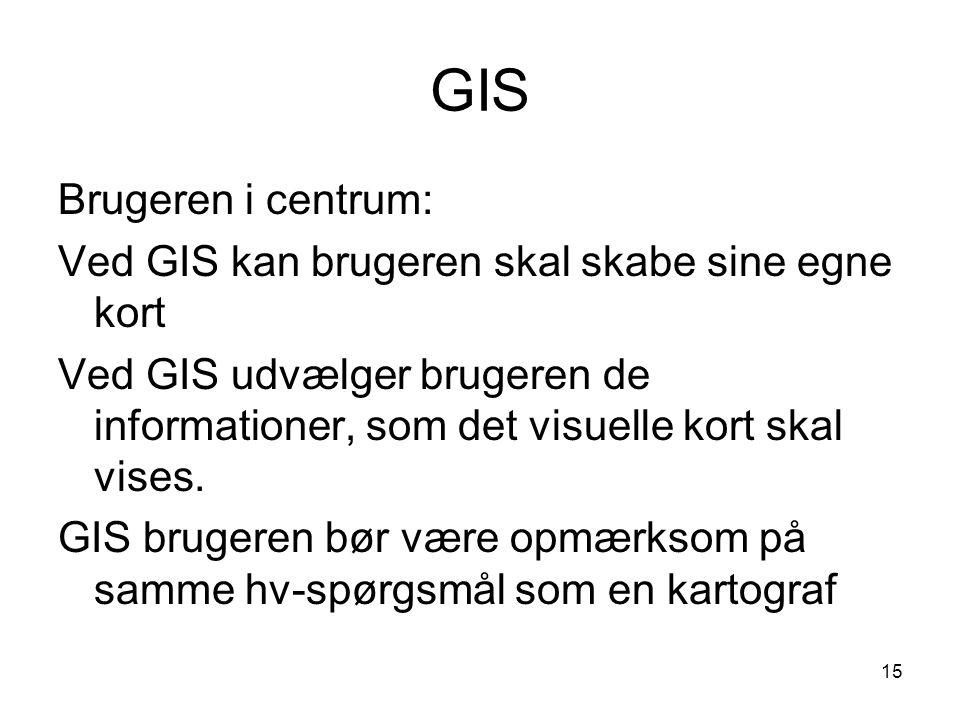 GIS Brugeren i centrum: Ved GIS kan brugeren skal skabe sine egne kort