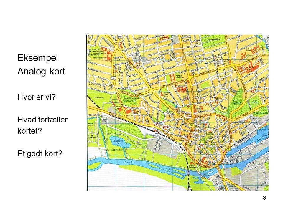 Eksempel Analog kort Hvor er vi Hvad fortæller kortet Et godt kort