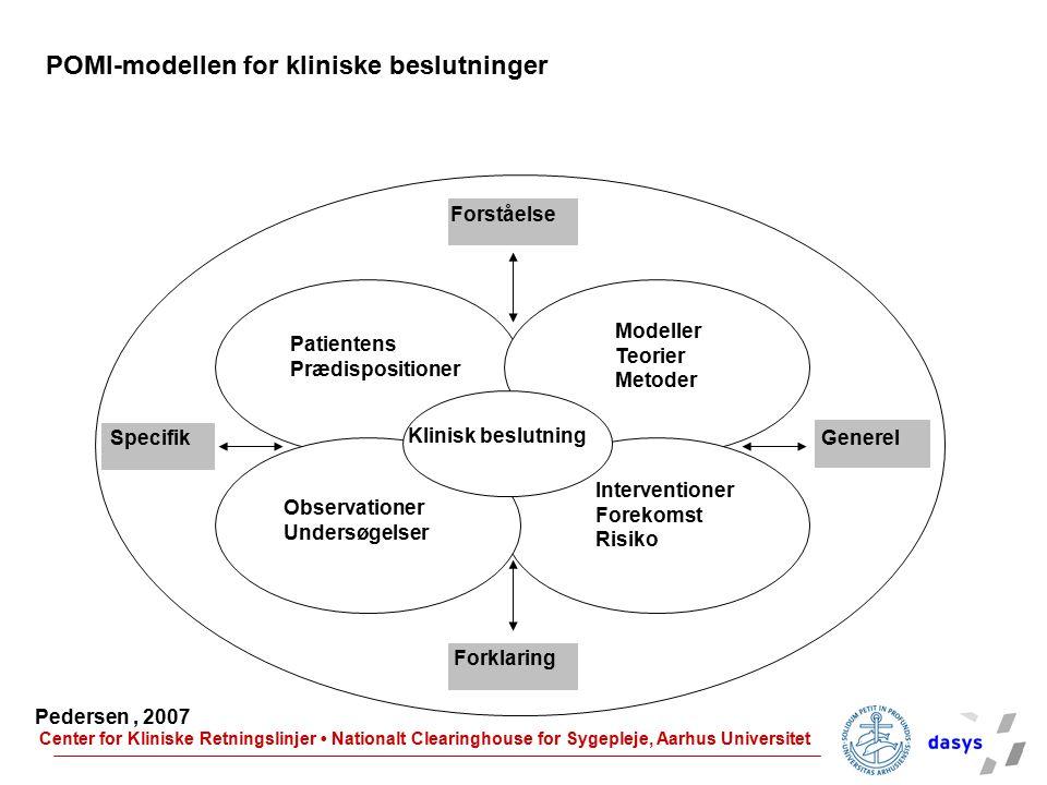 POMI-modellen for kliniske beslutninger