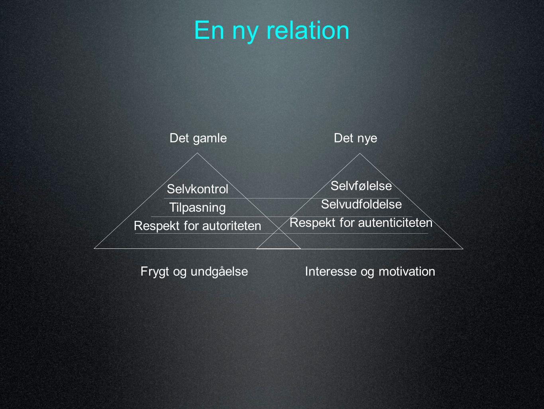 En ny relation Det gamle Det nye Selvfølelse Selvudfoldelse