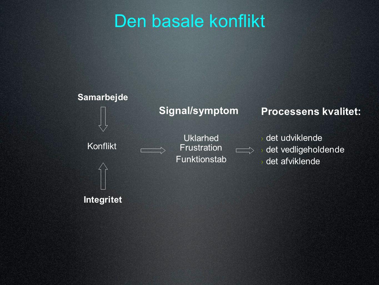 Den basale konflikt Signal/symptom Processens kvalitet: Samarbejde