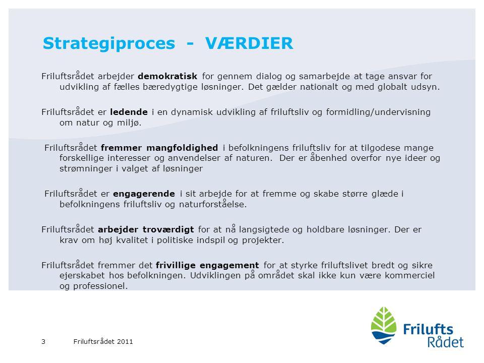 Strategiproces - VÆRDIER
