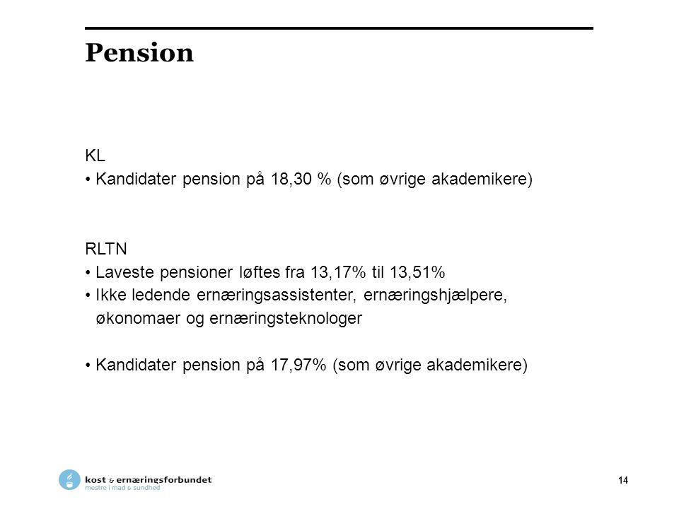 Pension KL Kandidater pension på 18,30 % (som øvrige akademikere) RLTN