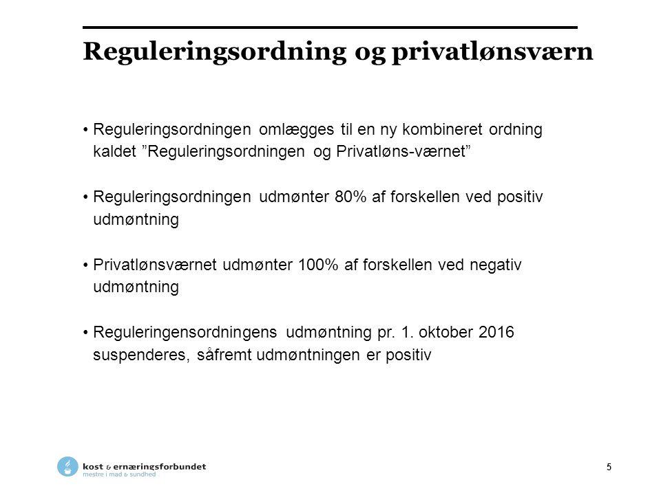 Reguleringsordning og privatlønsværn