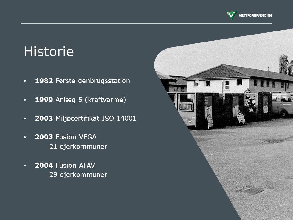 Historie 1982 Første genbrugsstation 1999 Anlæg 5 (kraftvarme)