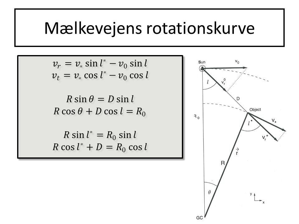 Mælkevejens rotationskurve
