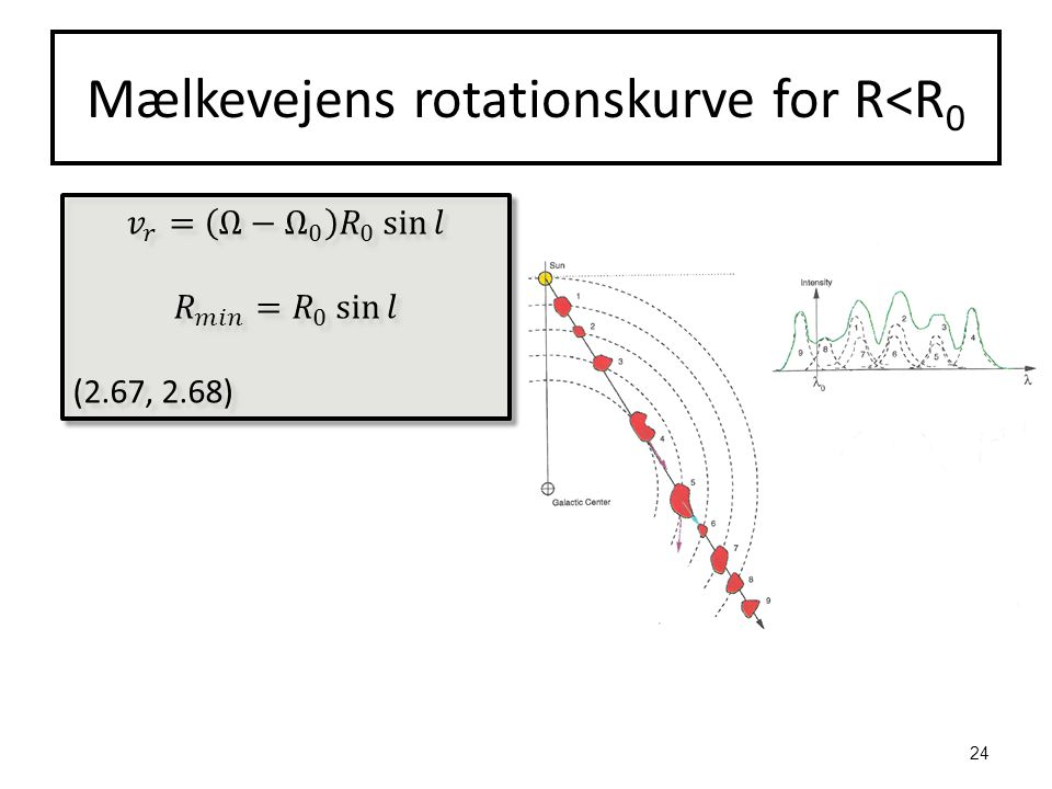 Mælkevejens rotationskurve for R<R0