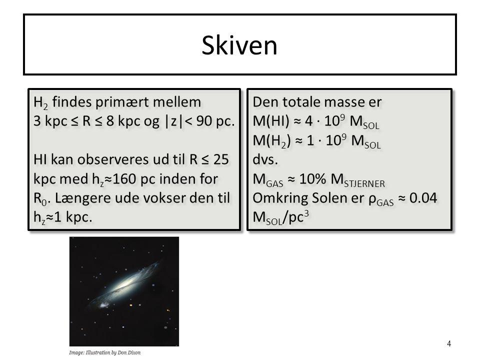 Skiven H2 findes primært mellem 3 kpc ≤ R ≤ 8 kpc og |z|< 90 pc.
