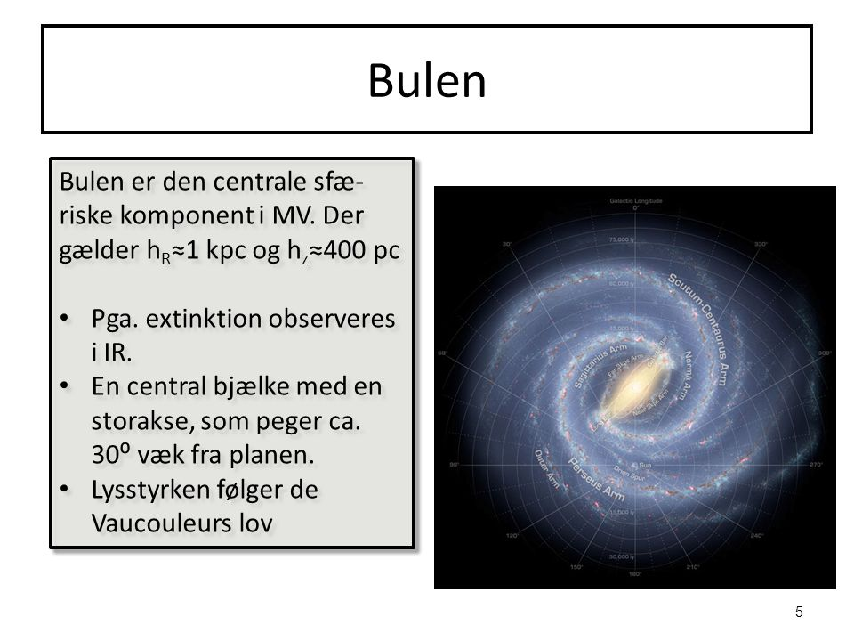 Bulen Bulen er den centrale sfæ-riske komponent i MV. Der gælder hR≈1 kpc og hz≈400 pc. Pga. extinktion observeres i IR.