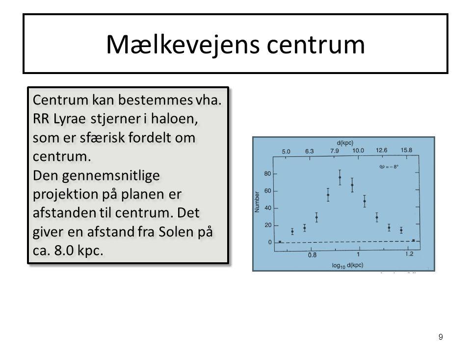 Mælkevejens centrum Centrum kan bestemmes vha. RR Lyrae stjerner i haloen, som er sfærisk fordelt om centrum.