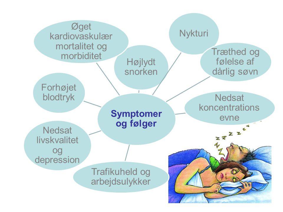 Træthed og følelse af dårlig søvn Nedsat koncentrationsevne