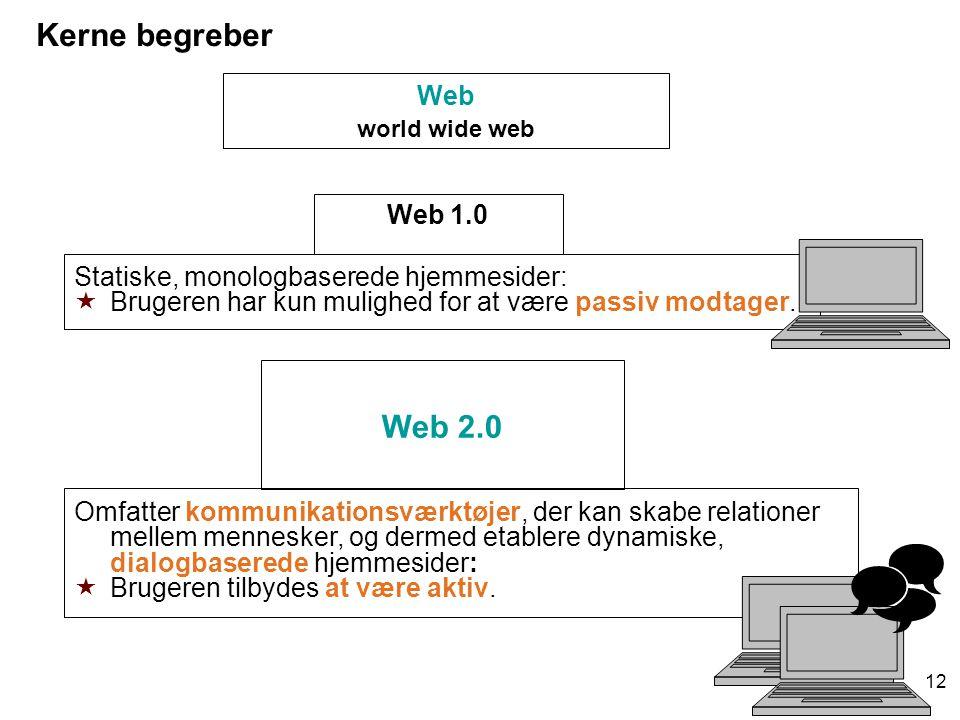 _ Kerne begreber Web 2.0 Web Web 1.0