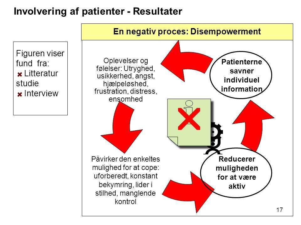 r Involvering af patienter - Resultater