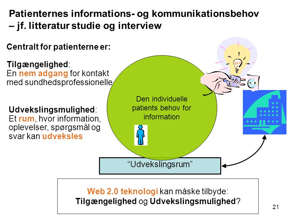 Patienternes informations- og kommunikationsbehov – jf