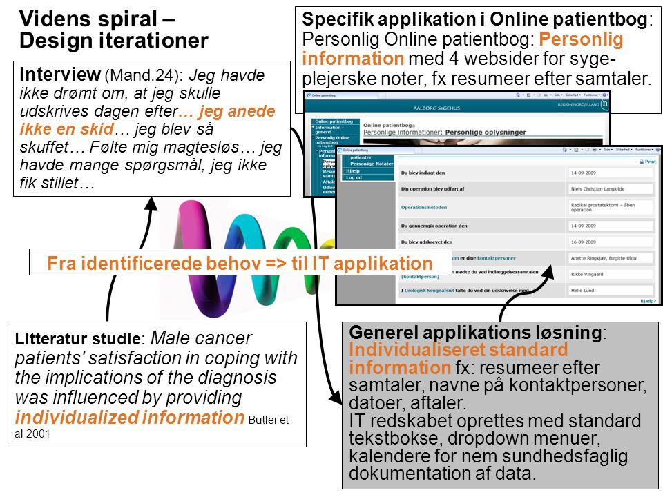 Videns spiral – Design iterationer