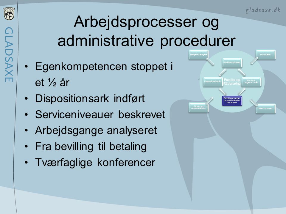 Arbejdsprocesser og administrative procedurer