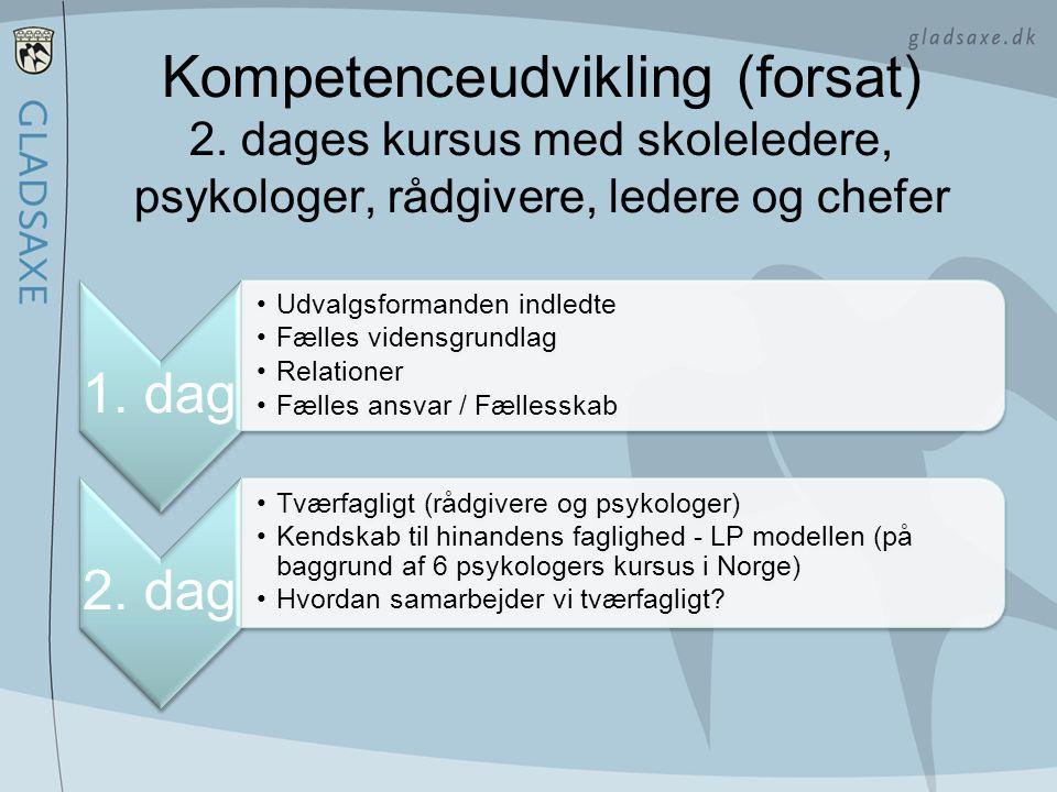 Kompetenceudvikling (forsat) 2