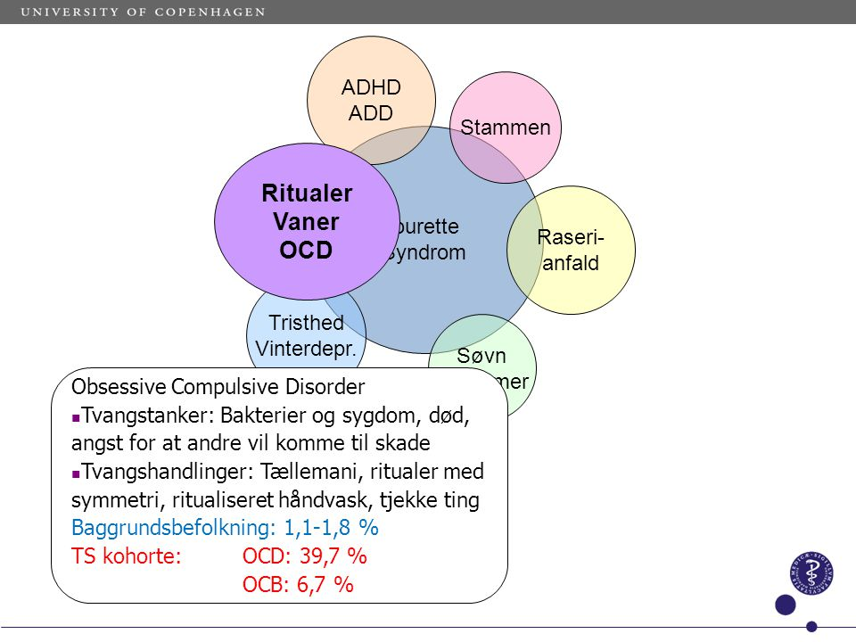 Ritualer Vaner OCD ADHD ADD Stammen Tourette Syndrom Raseri- anfald