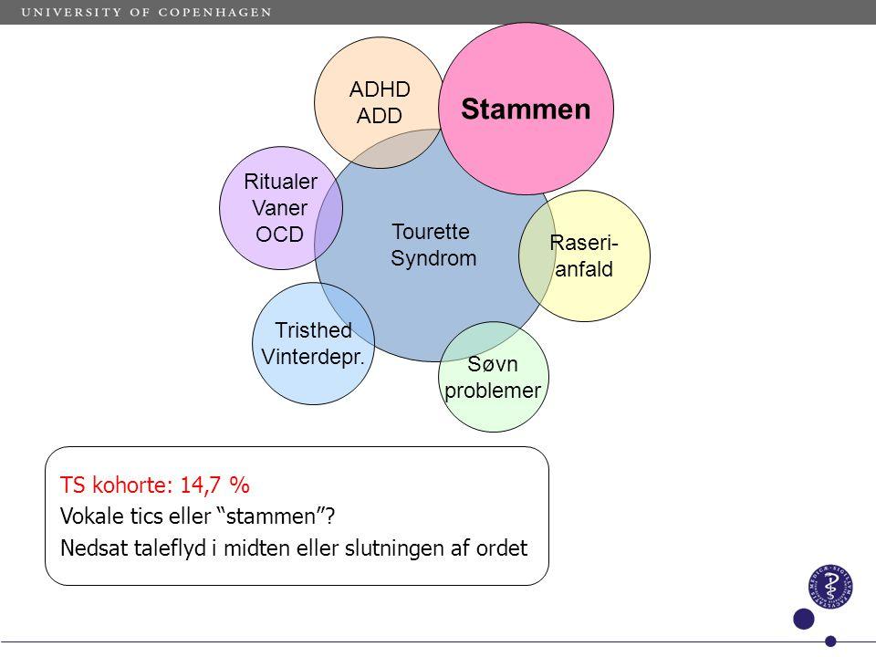 Stammen ADHD ADD Ritualer Vaner Tourette OCD Syndrom Raseri- anfald