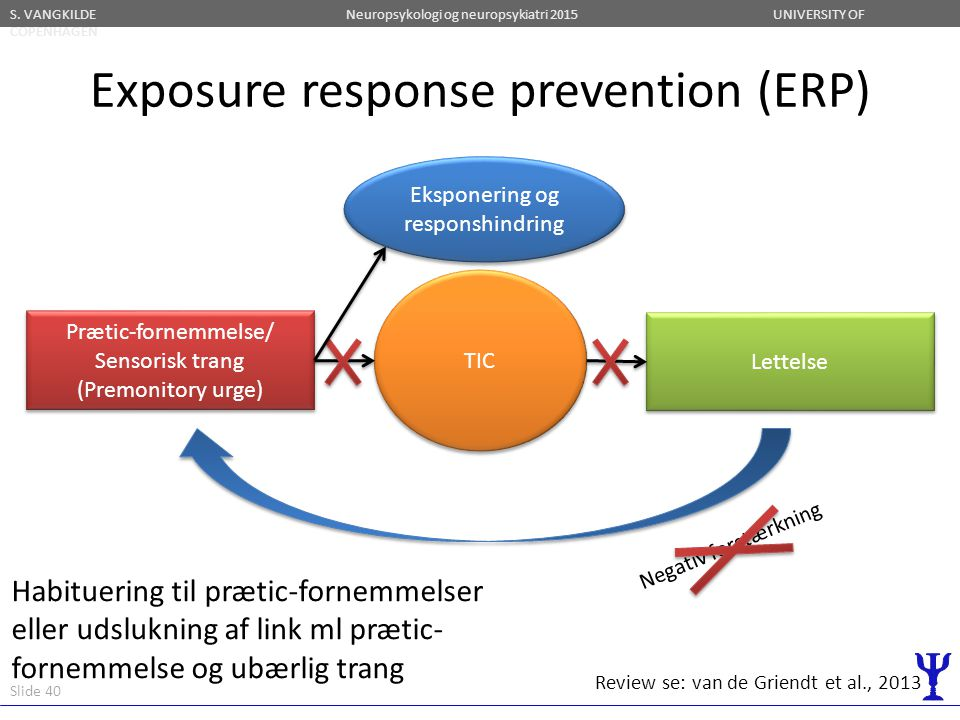 Exposure response prevention (ERP)