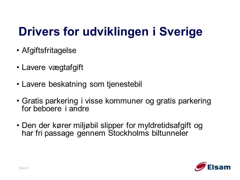 Drivers for udviklingen i Sverige