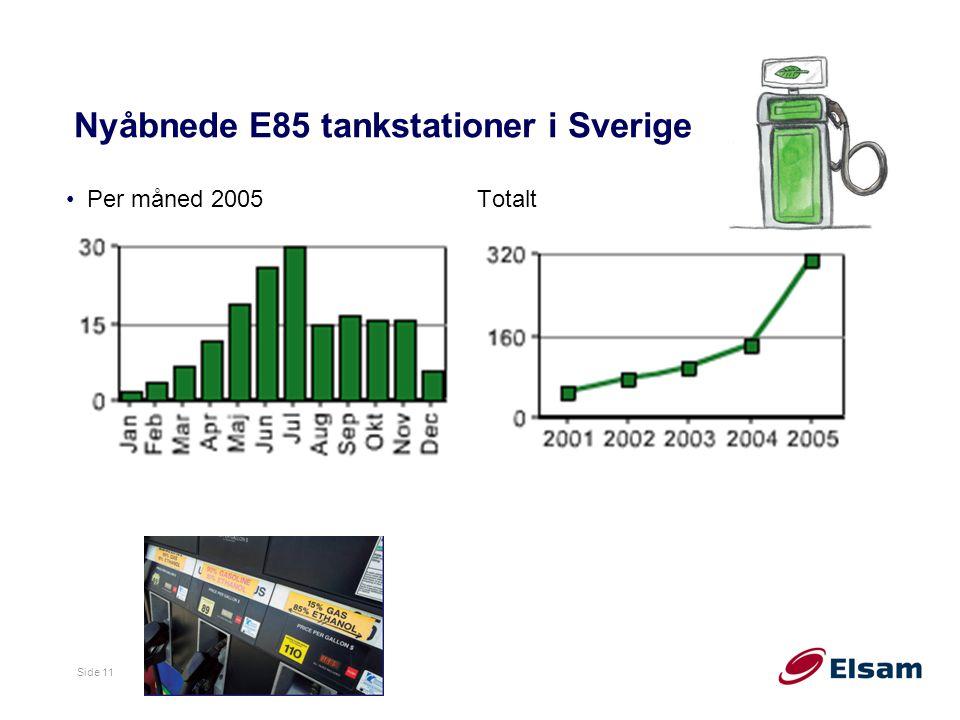 Nyåbnede E85 tankstationer i Sverige