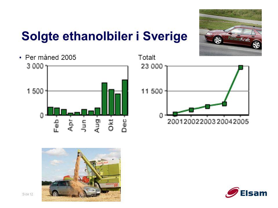 Solgte ethanolbiler i Sverige