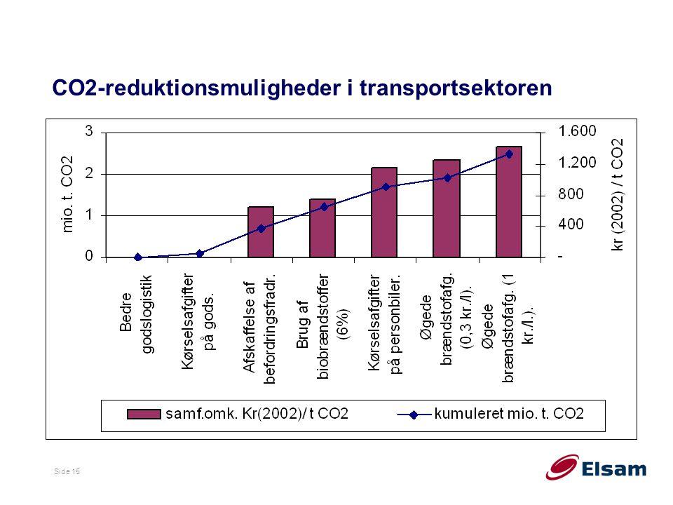 CO2-reduktionsmuligheder i transportsektoren