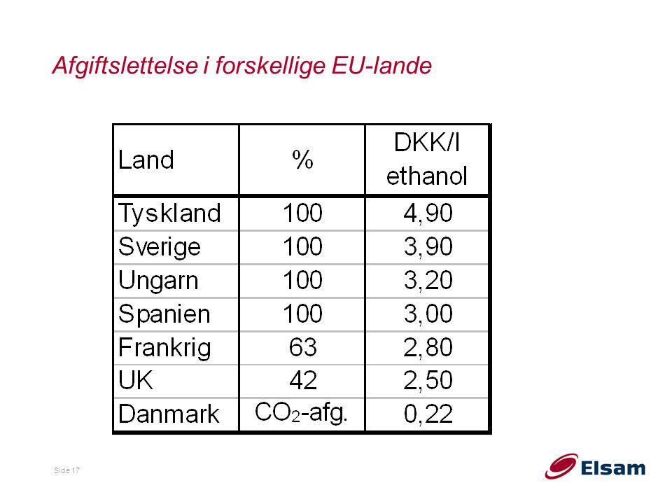 Afgiftslettelse i forskellige EU-lande