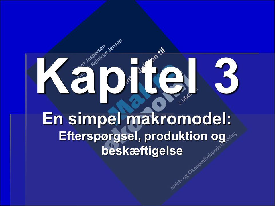 En simpel makromodel: Efterspørgsel, produktion og beskæftigelse