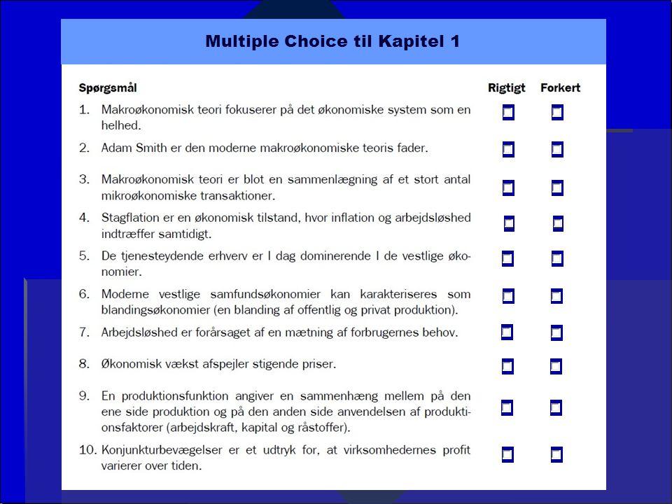 Multiple Choice til Kapitel 1